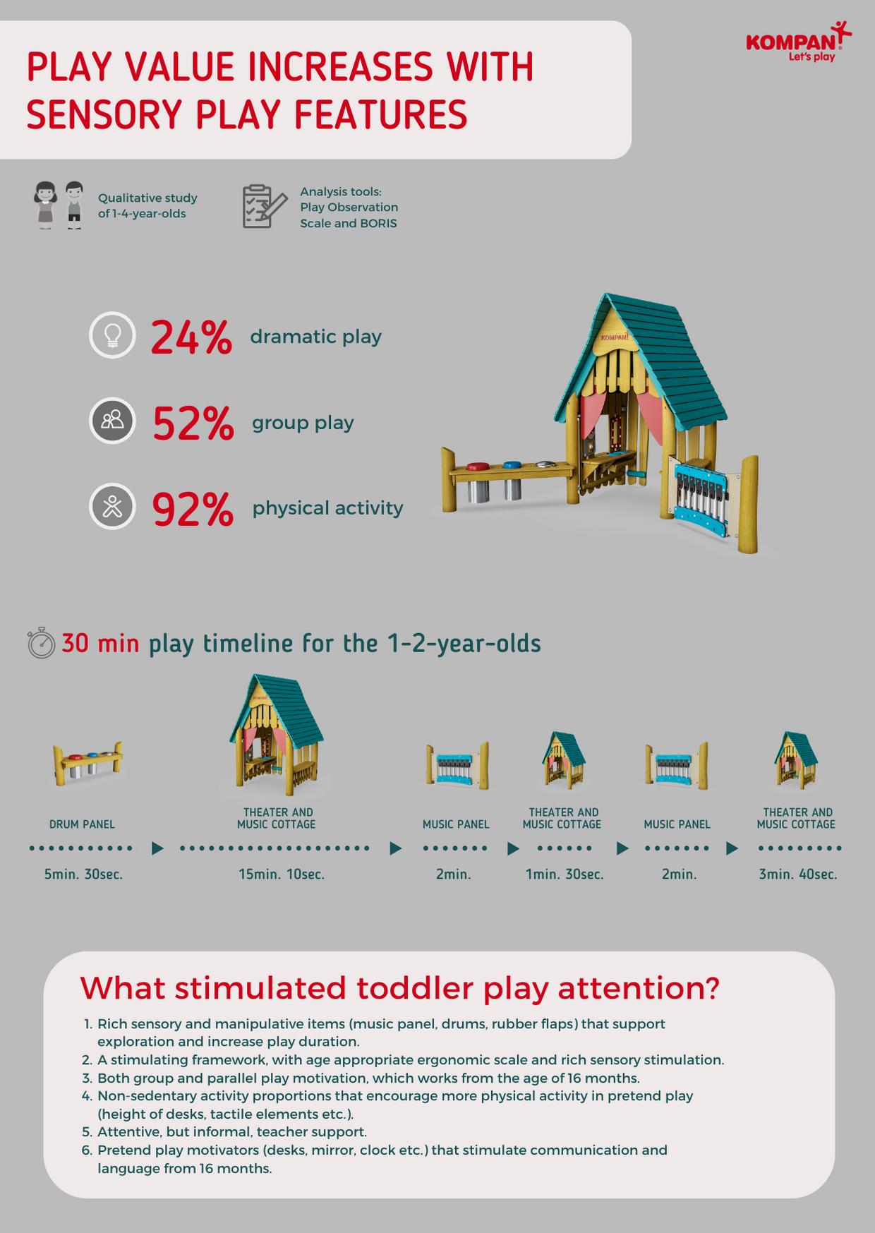 Play Value Increases with sensory play festures_Infographic.png