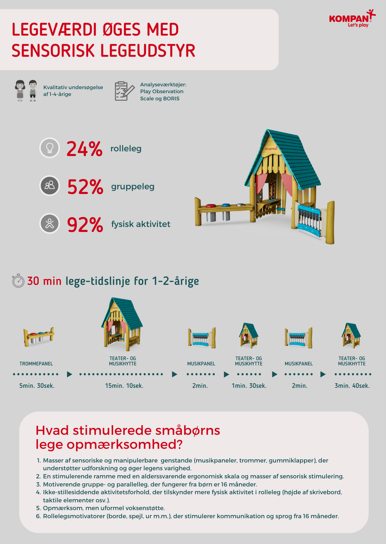 WEB_KPI_DK_Play value increases with sensory play features_Infographic_FINAL.png